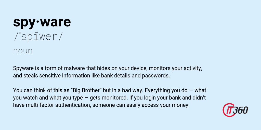 Spyware Definition