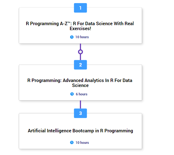how to learn R