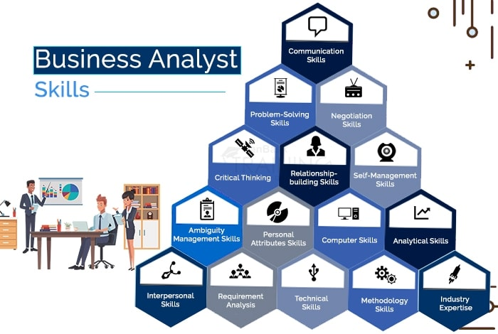 business analyst career goals image