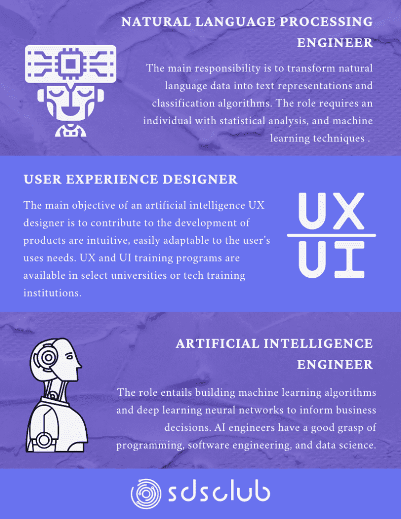 career in artificial intelligence image